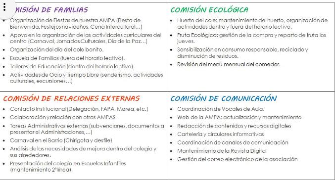 comisiones